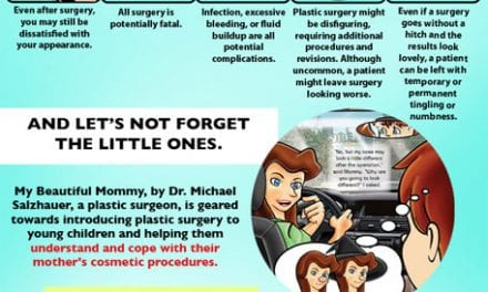 Plastic Surgery Facts You Probably Didn't Know