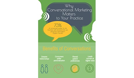 Let's Talk: What's Conversational Marketing, and Why You Should Care