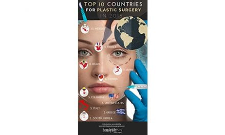 Top 10 Countries for Plastic Surgery Tourism
