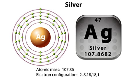 Silver Shows Promise in Early Wound Treatment