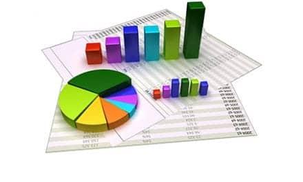 Allergan Revenues Increase, Per Third Quarter Report