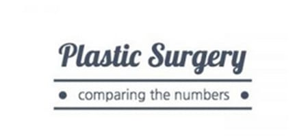 Changes in Cost and Stigma Help Plastic Surgery Market Grow