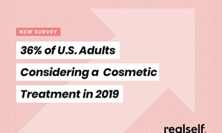 Changes to Well-Being or Appearance Likely in 2019, Per RealSelf Survey