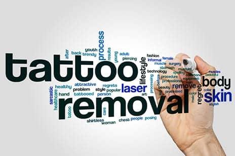 FDA Approves Soliton Inc's RAP Tattoo Removal Device