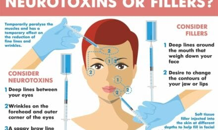 Can You Be Too Old for Neurotoxin Injections?