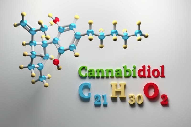 Can CBD Help People with Psoriasis Find Relief?